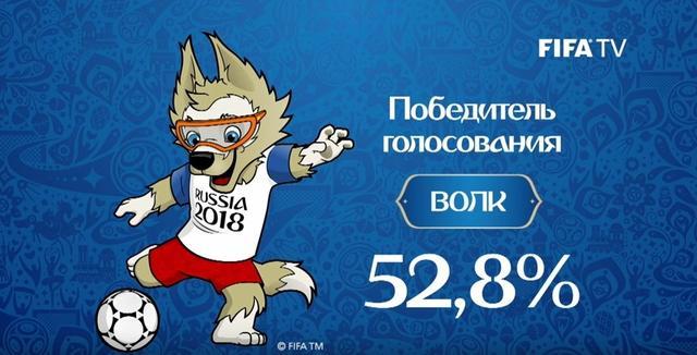 2018世界杯吉祥物诞生 戴眼镜的卡通狼高票当选